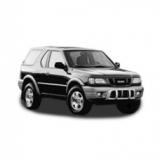 AMIGO закрит автомобил с висока проходимост (US)